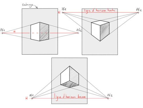 Projet : e-book pour apprendre à dessiner en perspective