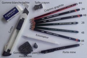 Matériel dessin au crayon graphite